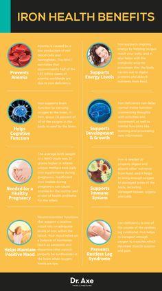 Iron benefits  http://www.draxe.com #health #holistic #natural