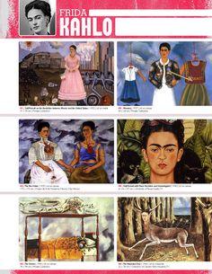 The smARTteacher Resource: FRIDA KAHLO (Artist Binder Notes)