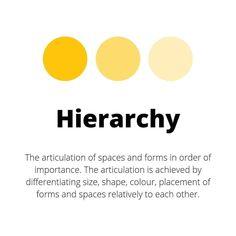 Detail Design, Differentiation