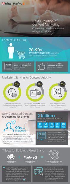 adobe_livefyre_partnership_next_evolution_content_marketing.jpg (1200×3135)