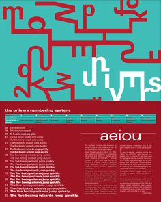Univers | Type Specimen Poster
