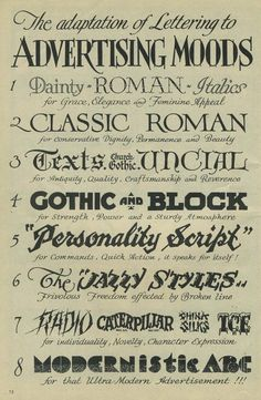 Show card writing can be done with pens. In fact the Speedball line of pens was invented for show card work. If you're not familiar wit. Cool Lettering, Lettering Styles, Graffiti Lettering, Vintage Lettering, Typography Letters, Typography Design, Vintage Fonts, Vintage Ephemera, Painted Letters