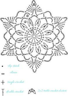crochet doll 15 crochet snowflakes patterns- free patterns Turquoise with vanilla Free Crochet Snowflake Patterns, Crochet Stars, Christmas Crochet Patterns, Crochet Snowflakes, Thread Crochet, Crochet Dolls, Crochet Flowers, Christmas Knitting, Crochet Angels