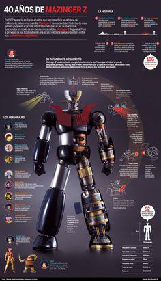 Mazinger Z 40 Aniversario Figura 30 Cm Dx Soul Of Chogokin - Mil Comics: Tienda de cómics y figuras Tintín, Star Wars, Marvel