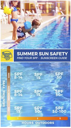 You know your skin, but do you know your SPF? With this easy to read SPF guide from Banana Boat®, you can choose your skin tone and exposure to get a good idea of what strength Banana Boat® sunscreen you need. For more tips and fun summer ideas, visit BananaBoat.com