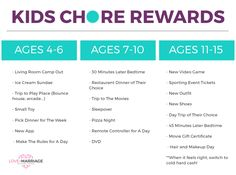 Incentivize your kids to complete their chores with these fun reward ideas.