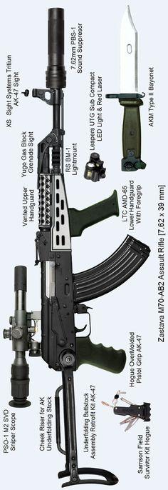 M4 Carbine Schematic | military | Pinterest | M4 carbine ...