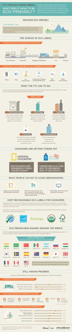 How to spot truly eco-friendly products.    http://www.happy-mothering.com/wp-content/uploads/2012/03/Ethical-ocean-infographic-ecofriendly-C5.jpg