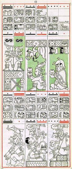 Gates drawing of Dresden Codex Page 68