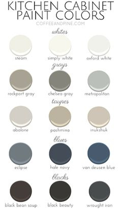 Kitchen Cabinet Paint Colors inspiring ideas from instagram homes | home bunch interiors blog
