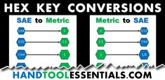 The ultimate guide to Allen wrench conversions at Hand Tool Essentials. Offering both SAE & metric size guides for finding the right substitute hex. Imperial To Metric Conversion, Metric Conversion Chart, Chart Tool, Hex Key, Tool Organization, Hand Tools, Diy Tutorial, Metal Working, Conversation