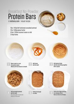 Homemade no-bake breakfast no-powder protein bars