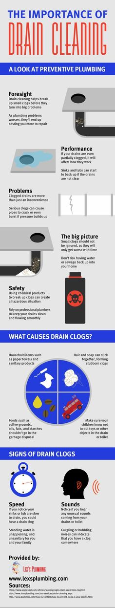 A small plumbing problem will only remain small for so long, which is why you should never hesitate to have it fixed. Learn about the importance of drain cleaning by looking at this infographic. #infographic #datavisualization #drain #cleaning