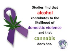 Cannabis, it does the Community Well!