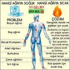 HANGİ AĞRIYA SOĞUK HANGİ AĞRIYA SICAK İYİ GELİR? #şifabul PROBLEM: Boyun ağrısı: Gerginlik, katılık ve şişlikler için sıcak Baş ağrısı: Zonklama ve migren için soğuk; spazm ve stres kaynaklı ağrılar için sıcak Bacak Krampları: Kas spazmları için... Natural Health Remedies, Herbal Remedies, Side Fat Workout, Health Tips, Health Care, Self Massage, Natural Beauty Tips, Fat To Fit, Diet And Nutrition