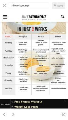 Hard Boiled Egg Diet, Lose 20lbs in 2 Weeks