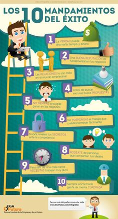 Los 10 mandamientos del éxito - The 10 Commandments of Success Business Marketing, Business Tips, Social Marketing, Start Ups, Always Learning, Spanish Classroom, Human Resources, Community Manager, Personal Branding