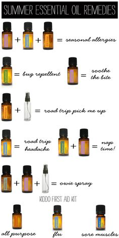 Great ideas for your summer!  Go to www.rachel.sharesoils.com to learn more how doTERRA essential oils work.  Purchase here: http://www.mydoterra.com/theelliotthomestead/
