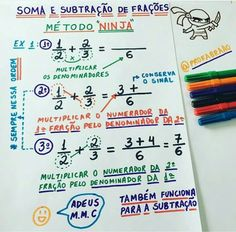 When it comes to learning a new language, especially for those of us who choose to learn outside of school and on our own, we usually want to learn as quickly as possible. Bullet Journal Planner, Bullet Journal Writing, Mental Map, Portuguese Lessons, Study Techniques, Study Organization, Study Planner, Lettering Tutorial, Study Inspiration