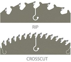 Woodworking Circular Saw Get the skinny on what you need to know about saw blade basics. - Get the skinny on what you need to know about saw blade basics. Essential Woodworking Tools, Antique Woodworking Tools, Best Woodworking Tools, Woodworking Patterns, Woodworking Crafts, Woodworking Store, Woodworking Jigsaw, Woodworking Quotes, Intarsia Woodworking