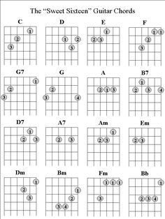 Somethings always wrong chords