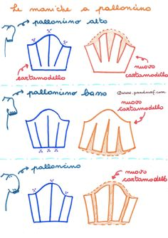 Clothing Patterns, Sewing Patterns, Sewing Projects, Projects To Try, Sewing Lessons, Pattern Drafting, Couture, Fashion Sewing, Sewing Techniques