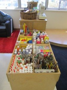 Great idea for organisation and having supplies out for a class.