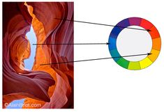 Split complementary green red violet red orange 2d - Split complementary colors examples ...