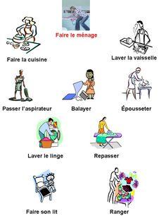 Vocabulaire des tâches ménagères