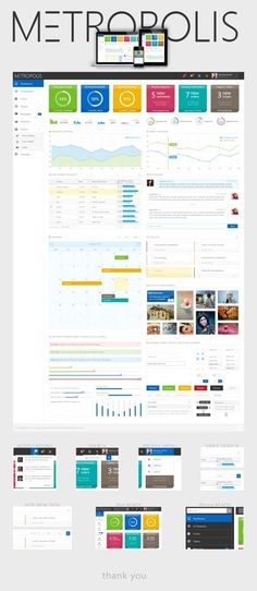 usage and financial dashboards tableau - Google Search - microstrategy administrator sample resume