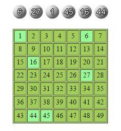 Spielen Sie auch Lotto? Dann nutzen Sie mal unser Lotto Generator. Dieser generiert im Zufallsprinzip mit nur einem Klick Lottozahlen. Topskripte wünscht Ihnen viel Glück bei der nächsten Ziehung.