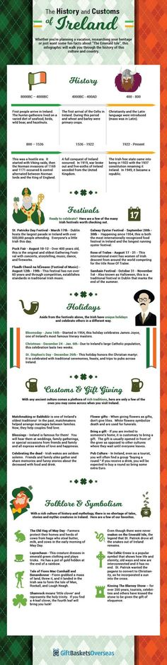 New Irish History Facts Culture Travel Ideas History Timeline, History Facts, Irish Birthday Wishes, Ireland Facts, History Lessons For Kids, Black History Month Quotes, Irish Culture, History Classroom, Canadian History