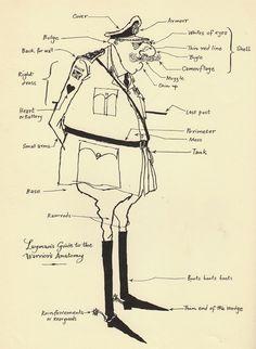 Ronald Searle - Anatomy