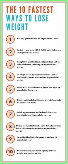 The 9 Fastest Ways To Lose Weight-Lose Up To 20 Pounds In 1 Week. If you could lose weight overnight these are the 9 simple things you would do. They are the 9 fastest ways to lose weight ever created-scientifically proven to melt fat fast. Lose Weight In A Week, Diet Plans To Lose Weight, Losing Weight Tips, Weight Loss Goals, Fast Weight Loss, How To Lose Weight Fast, Fat Fast, Weight Gain, Loose Weight