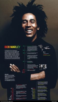 **Bob Marley** ►Timeline ►►More fantastic pictures, music and videos of *Robert Nesta Marley* on: https://de.pinterest.com/ReggaeHeart/