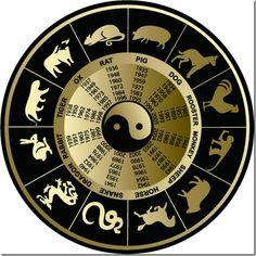 12 chinese zodiac signs