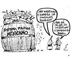 economia mexicana - Google Search