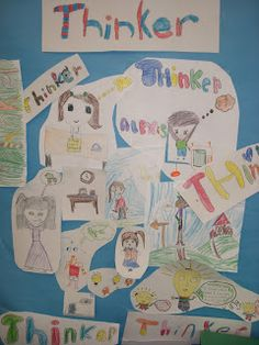 Art on your Sleeve: a PYP art blog: learner profiles