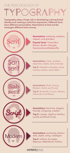 Click through for more adjectives and associations on the psychology of typography #Infographics