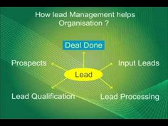 How Lead Management Is important For Us. Watch here to see http://www.salesbabu.com/crm/lead-management-software