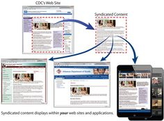 Get HEADS UP on Your Web Site: Microsites & Content Syndication | HEADS UP | CDC Injury Center