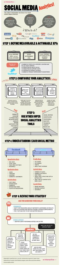9 Social Media Infographics You Must See