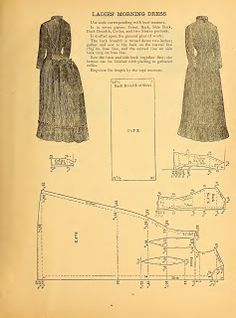 What We Did When The Power Went Out (Sewing In Walden): Ladies' Morning Dress 1888