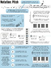 Free PDFs about music theory.