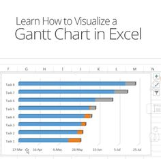 Want To Make A Gantt Chart In Excel This Has Got To Be The Best