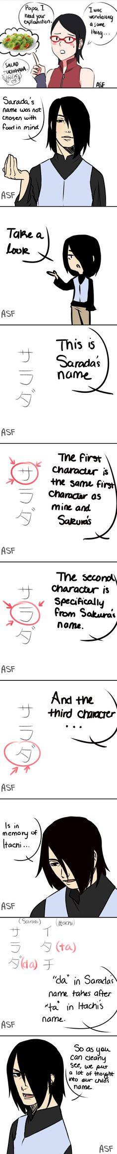 When I first heard it, I could tell Kishimoto chose it because it sounds like both Sasuke and Sakura's names.