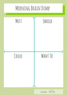 Bullet Journal Notes, Layouts, Hints - Collections - Google+