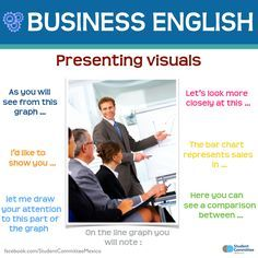 Presenting visuals, BUSINESS ENGLISH - Repinned by Chesapeake College Adult Ed. We offer free classes on the Eastern Shore of MD to help you earn your GED - H.S. Diploma or Learn English (ESL) . For GED classes contact Danielle Thomas 410-829-6043 dthomas@chesapeke.edu For ESL classes contact Karen Luceti - 410-443-1163 Kluceti@chesapeake.edu . www.chesapeake.edu