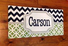 Name canvas