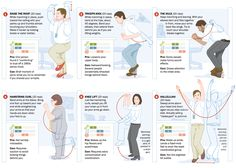 Twelve exercises you can do at the office during the work day. These moves were recommended by experts whose jobs involve studying motion, preventing obesity and generally getting people off their duffs. Desk Workout, Workout At Work, Workout Plan For Men, Workout Plan For Beginners, Office Exercise, Instructional Design, Mood, Weight Training, Real People